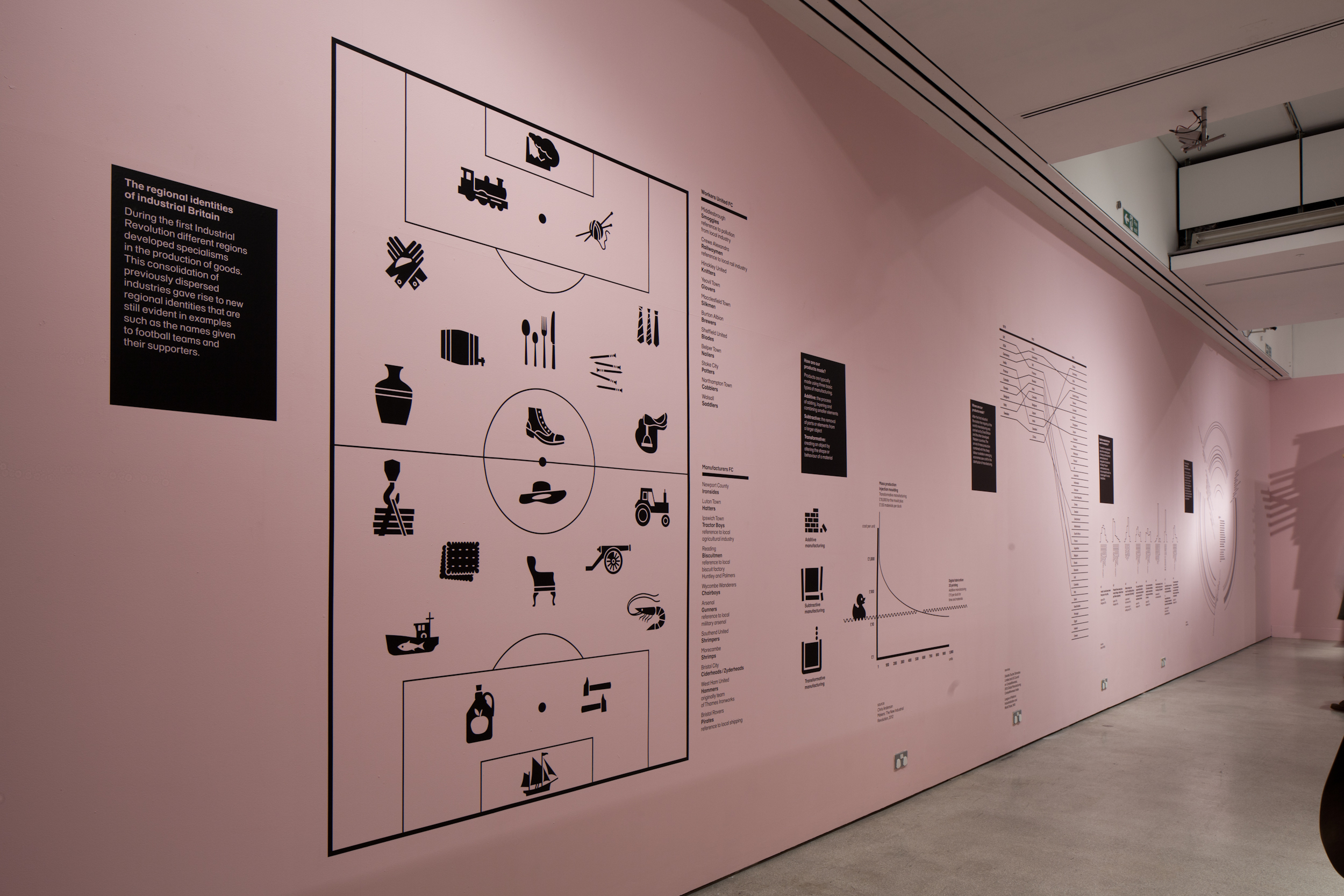 information displayed as a super graphic on the gallerys end wall graphic design by