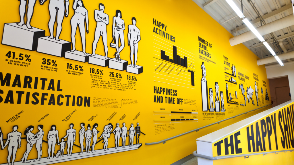 Saucy info graphics in 'The Happy Show', by Sagmeister & Walsh, Institute of Contemporary Art, University of Pennsylvania, Philadelphia. 4 April to 12 August 2012.